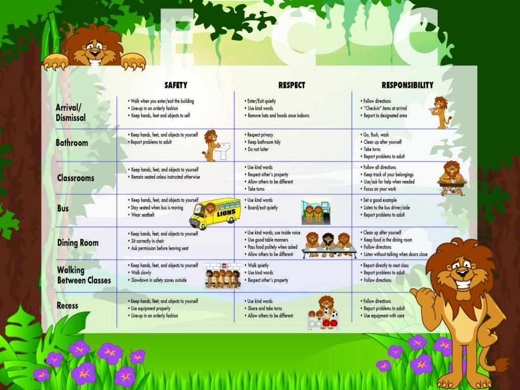 Lion ROAR Matrix Poster PBIS