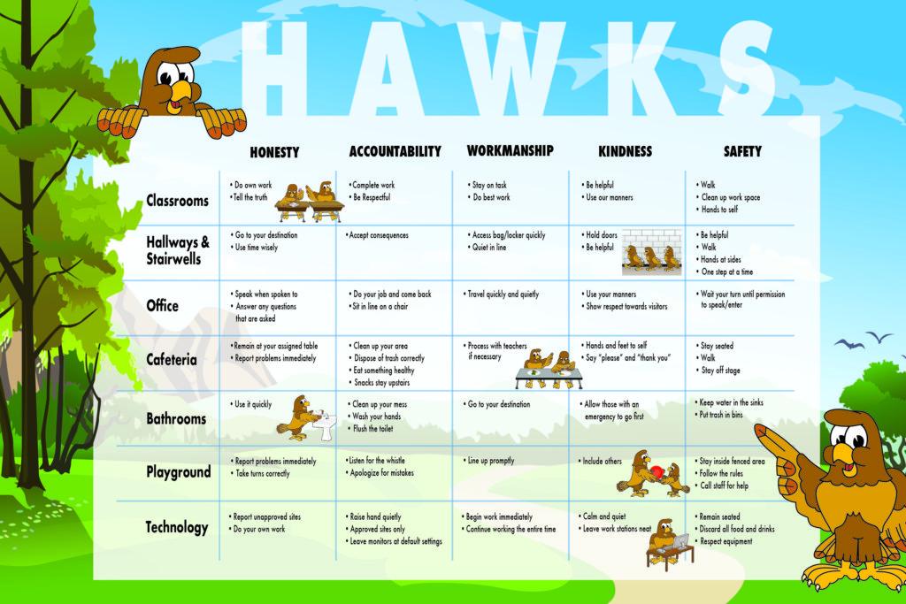 HAWKS Matrix Poster