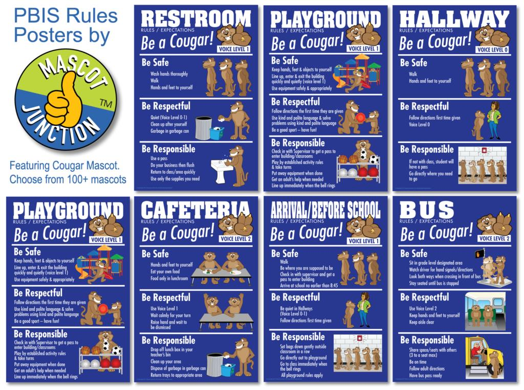 PBIS Rules Posters Cougar Mascot