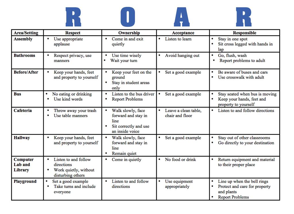 Roar PBIS Matrix