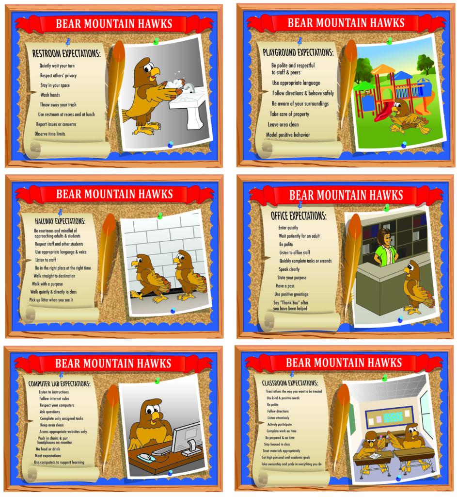 PBIS Rules Posters Hawk Mascot