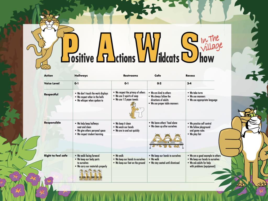 PAWS matrix Banner