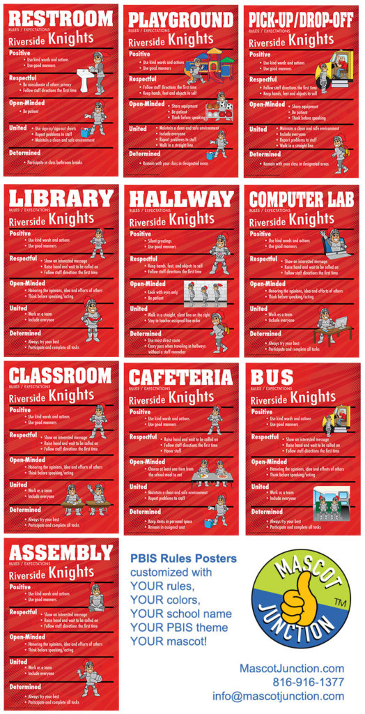 PBIS Rules Posters Knight Mascot