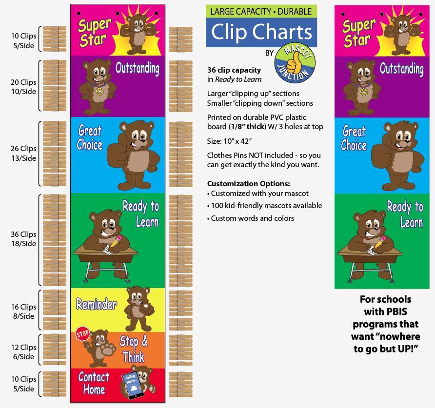 Clip Chart Bear PBIS