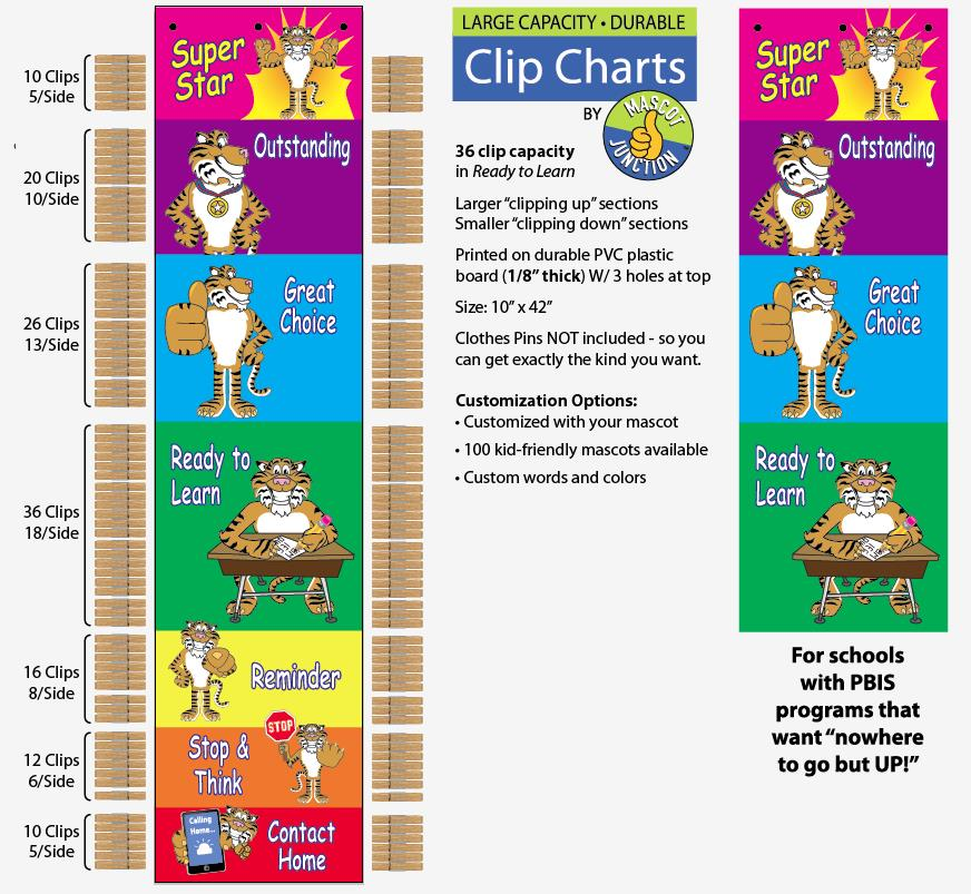 Clip Chart Behavior Reinforcement