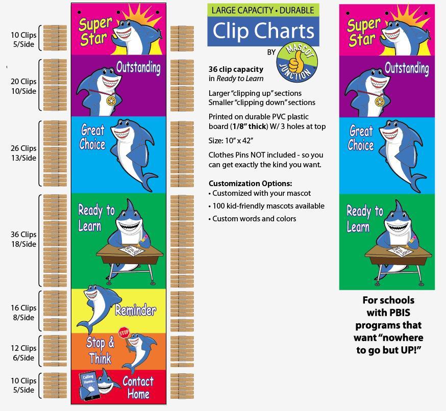 Clip Chart Behavior Teaching Pin