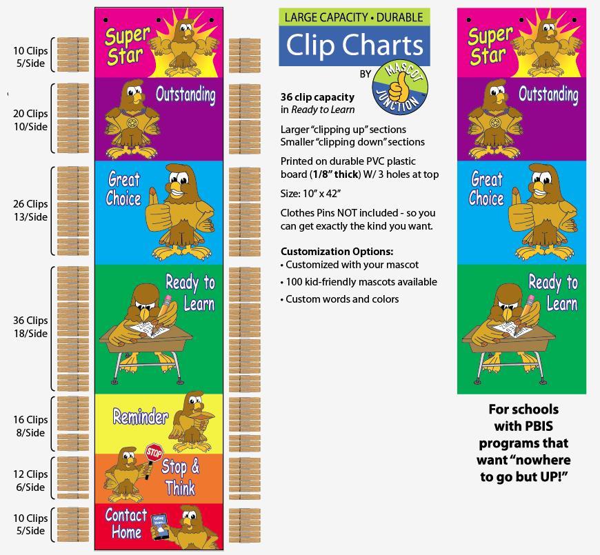 Clip Chart Hawk Mascot Positive Behavior