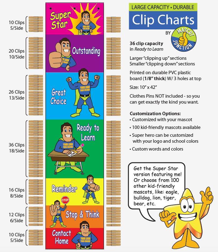 Clip Chart PBIS Positive Behavior School