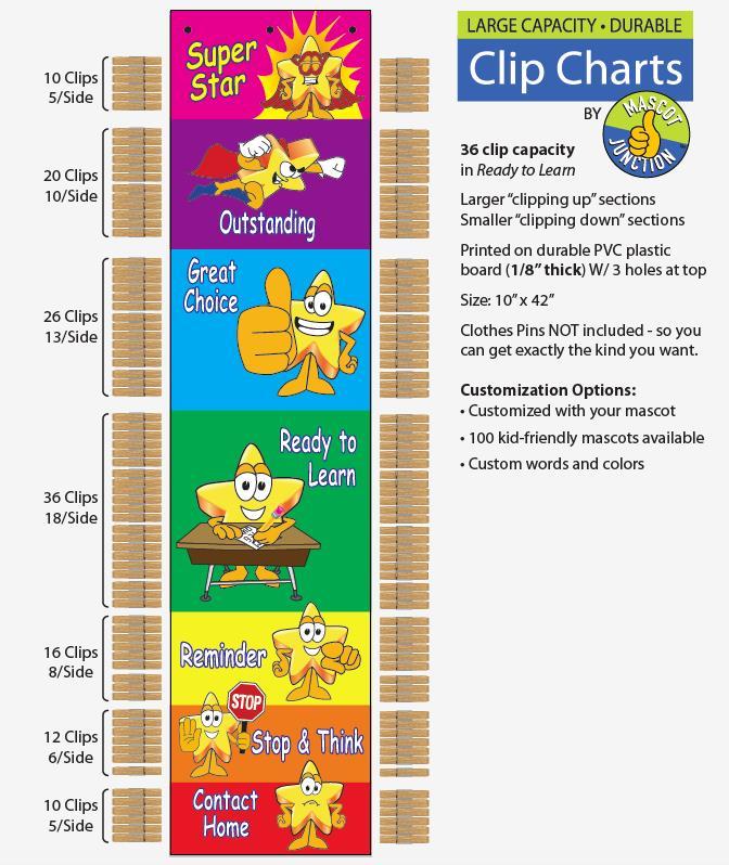 Clip Chart Super Star Behavior