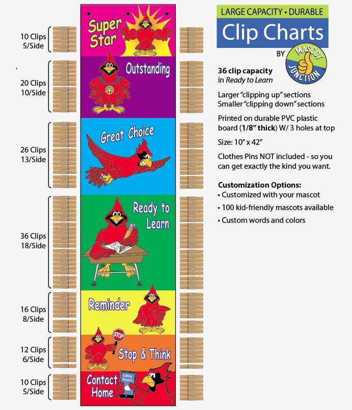 Clip Chart Teaching Behavior Cardinal