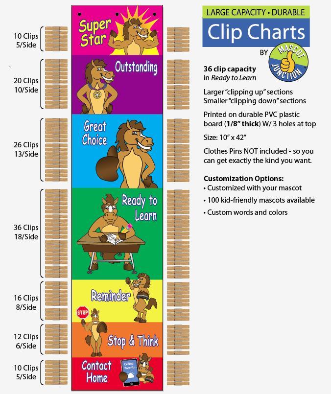 Clip Charts PBIS Colt Mascot