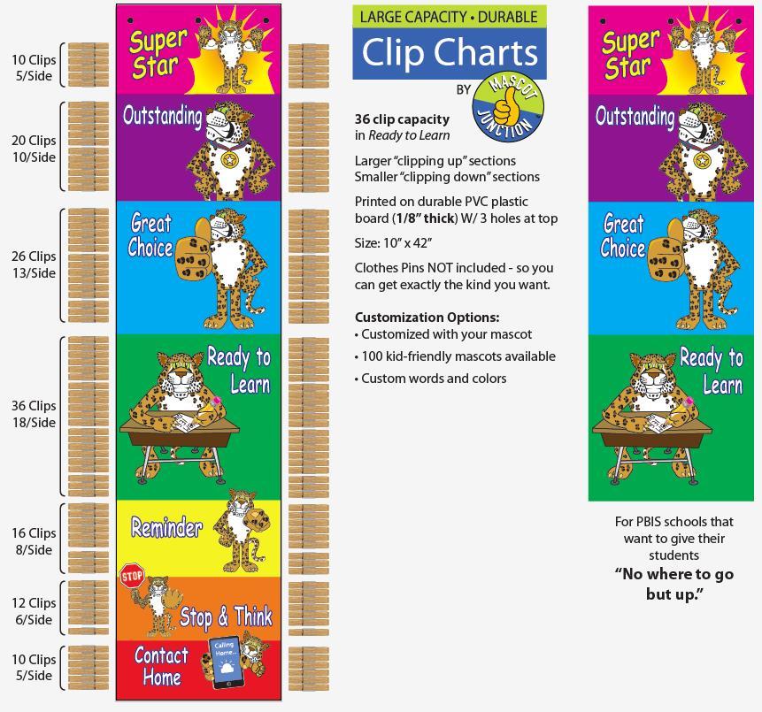 Clip Charts School Behavior Leopard