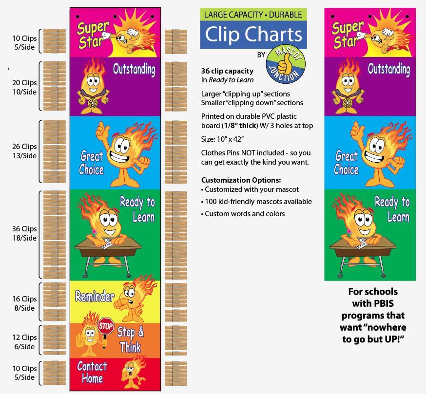 Comet Clip Chart