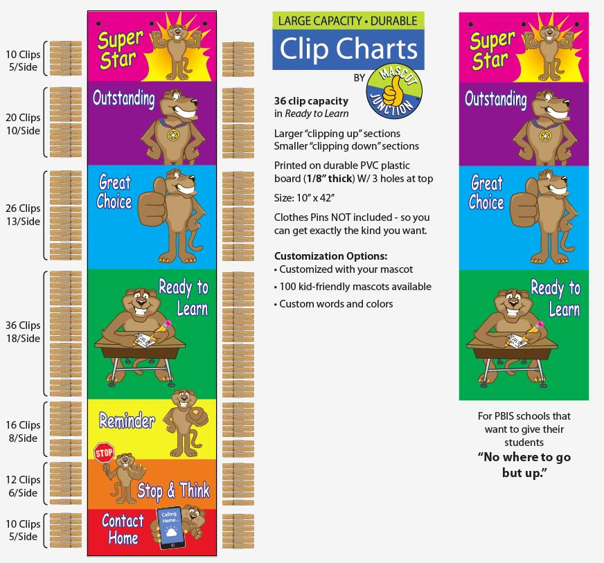 Cougar Clip Charts PBIS Behavior