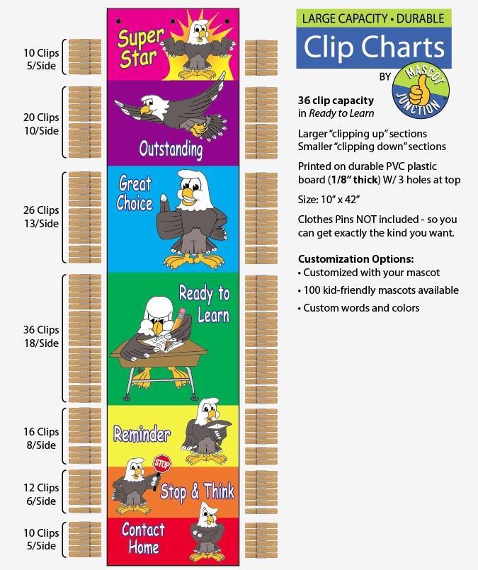 Eagle Clip Chart PBIS Behavior