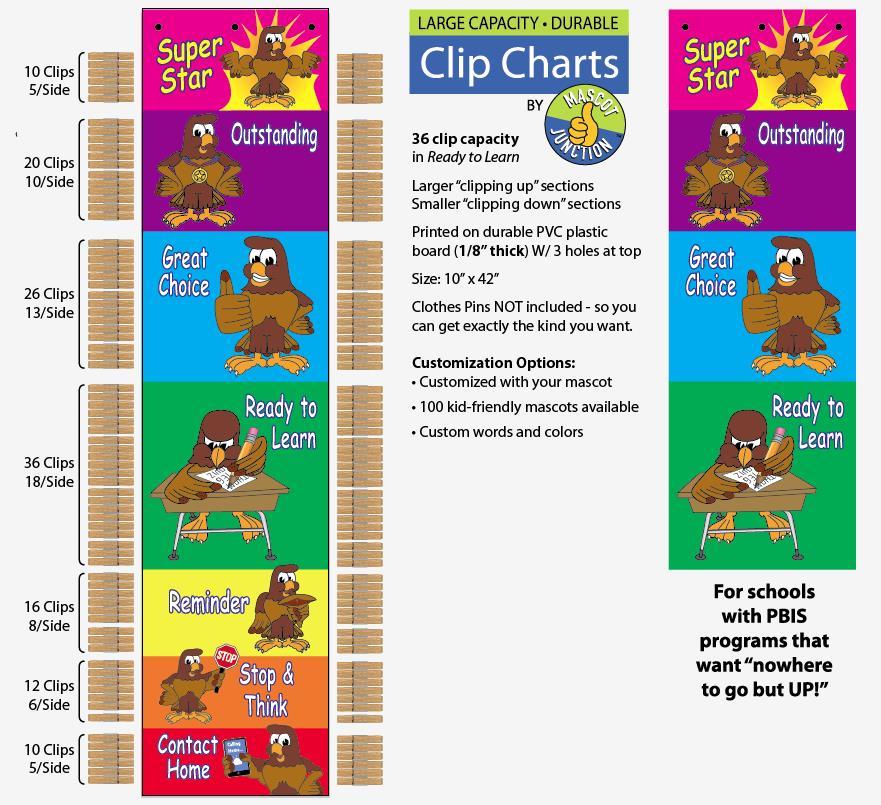 Falcon Clip Chart Positive Behavior Management