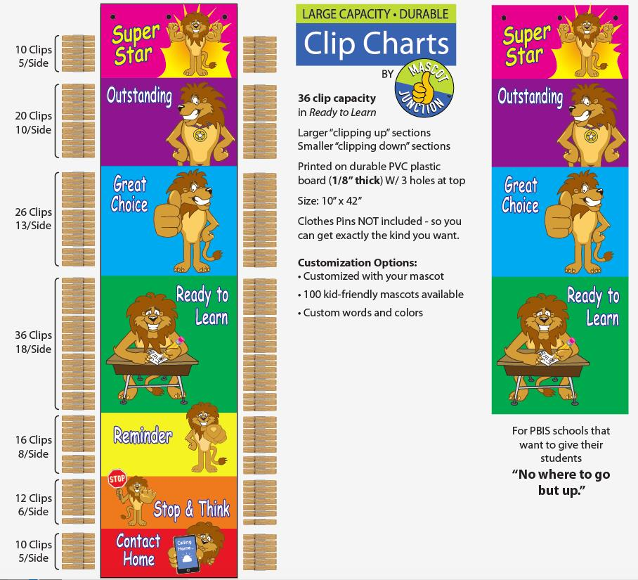 Lion Mascot Clip Chart PBIS Behavior