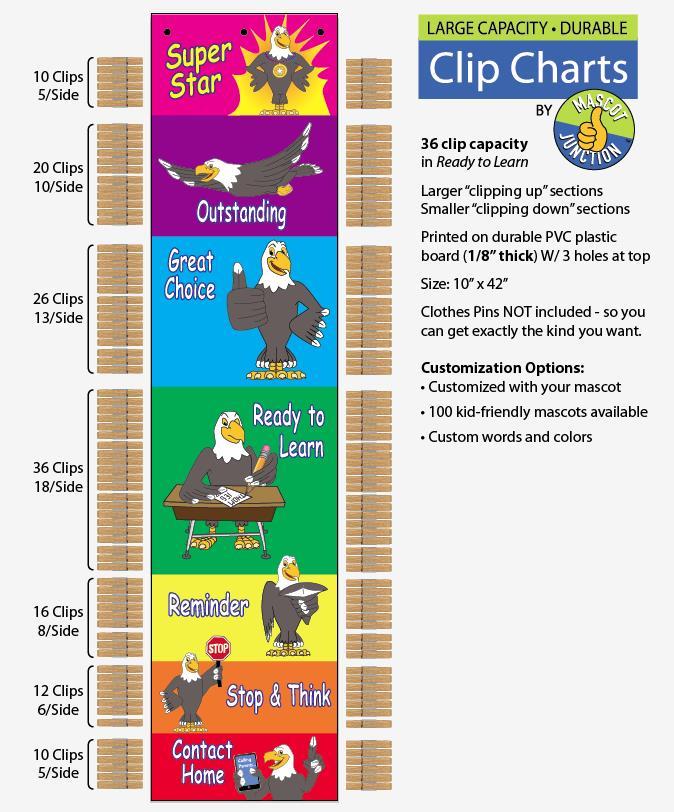 PBIS Clip Chart Eagle Mascot