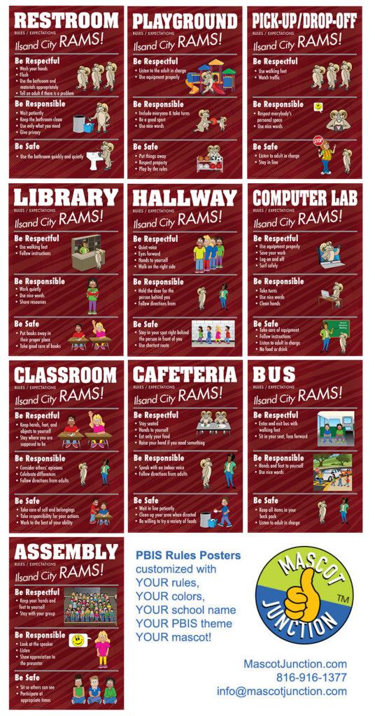 PBIS Rules Posters Ram Mascot