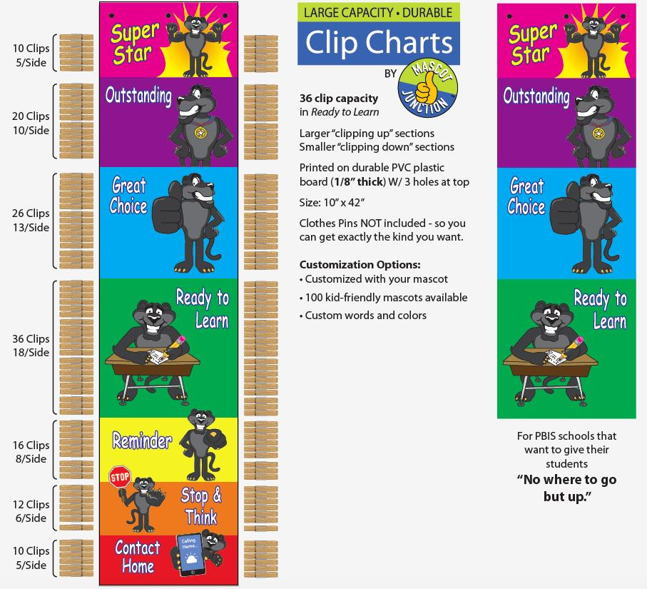 Panther Clip Chart Behavior Reinforcing