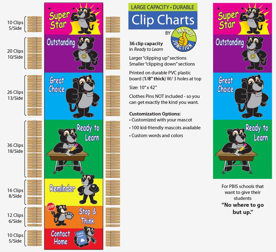 Panther Cub Clip Charts