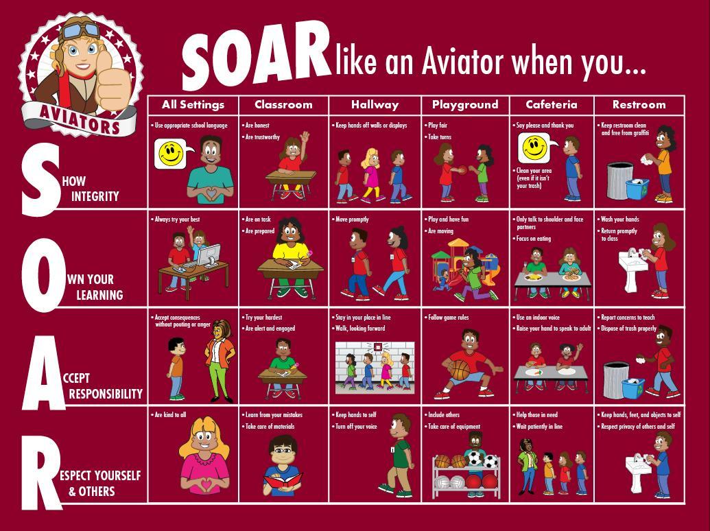 Aviator PBIS Matrix