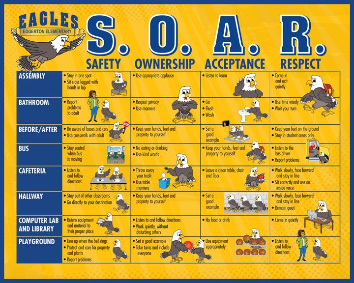 SOAR Matrix Eagle