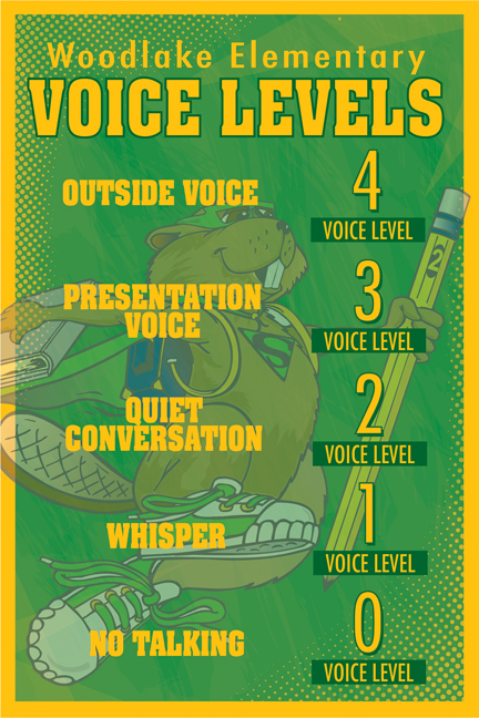 Voice Level Poster Numbers