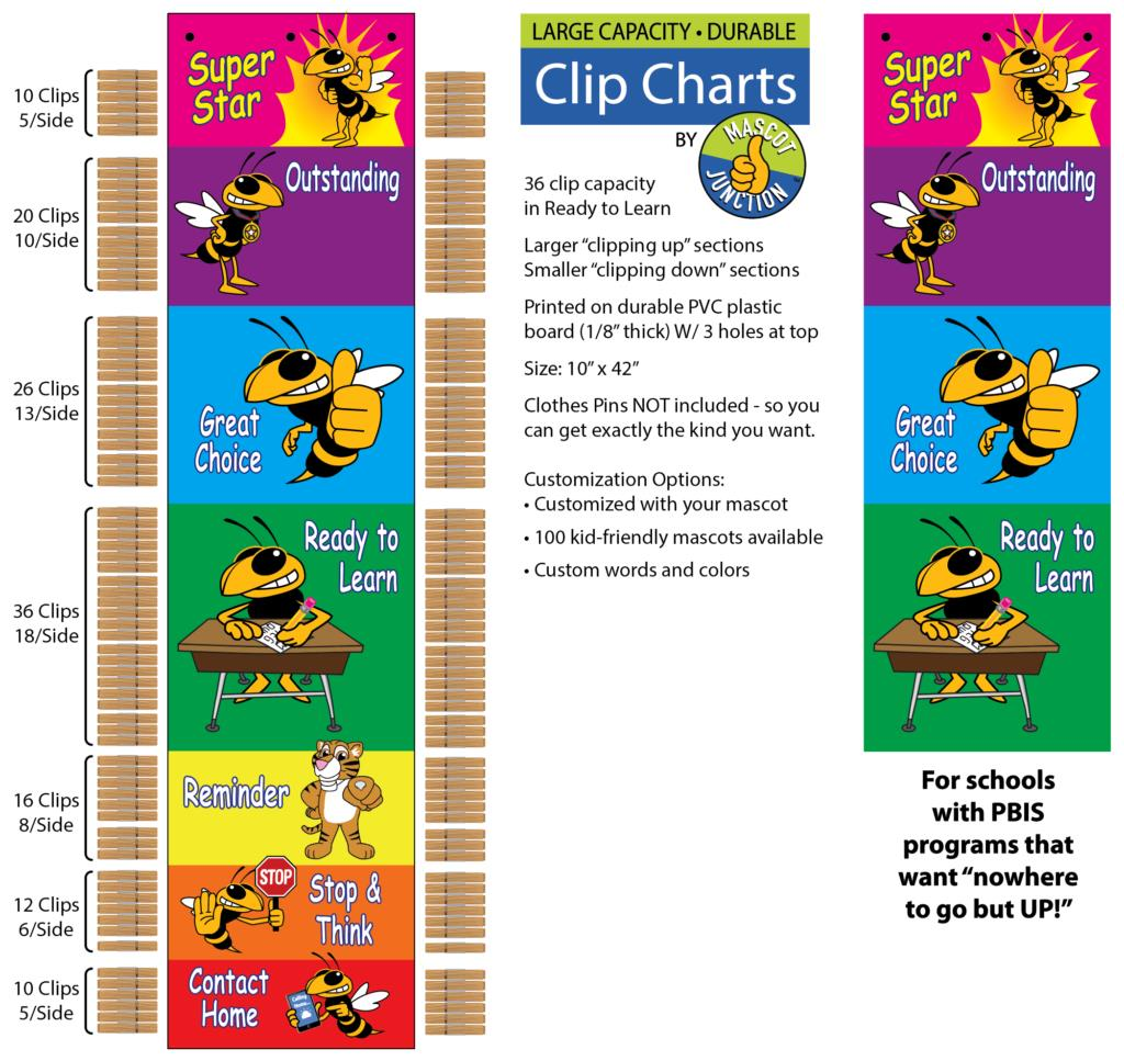 PBIS Clip Chart Yellow Jacket