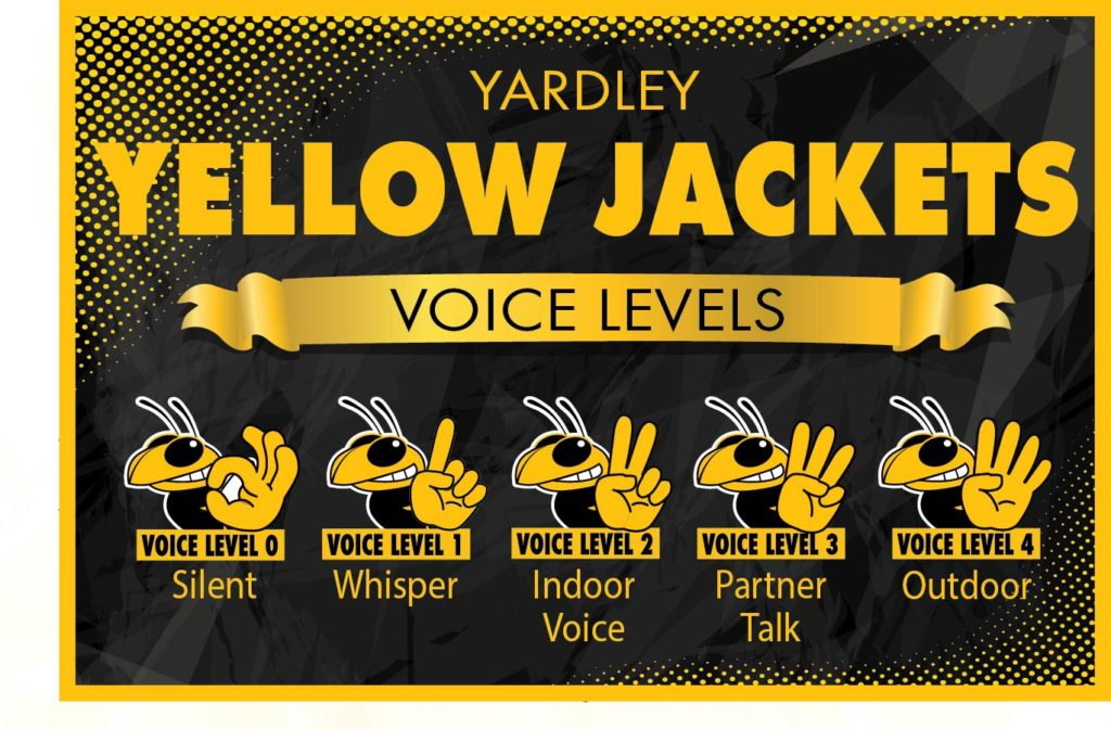 Voice Levels Poster Yellow Jacket