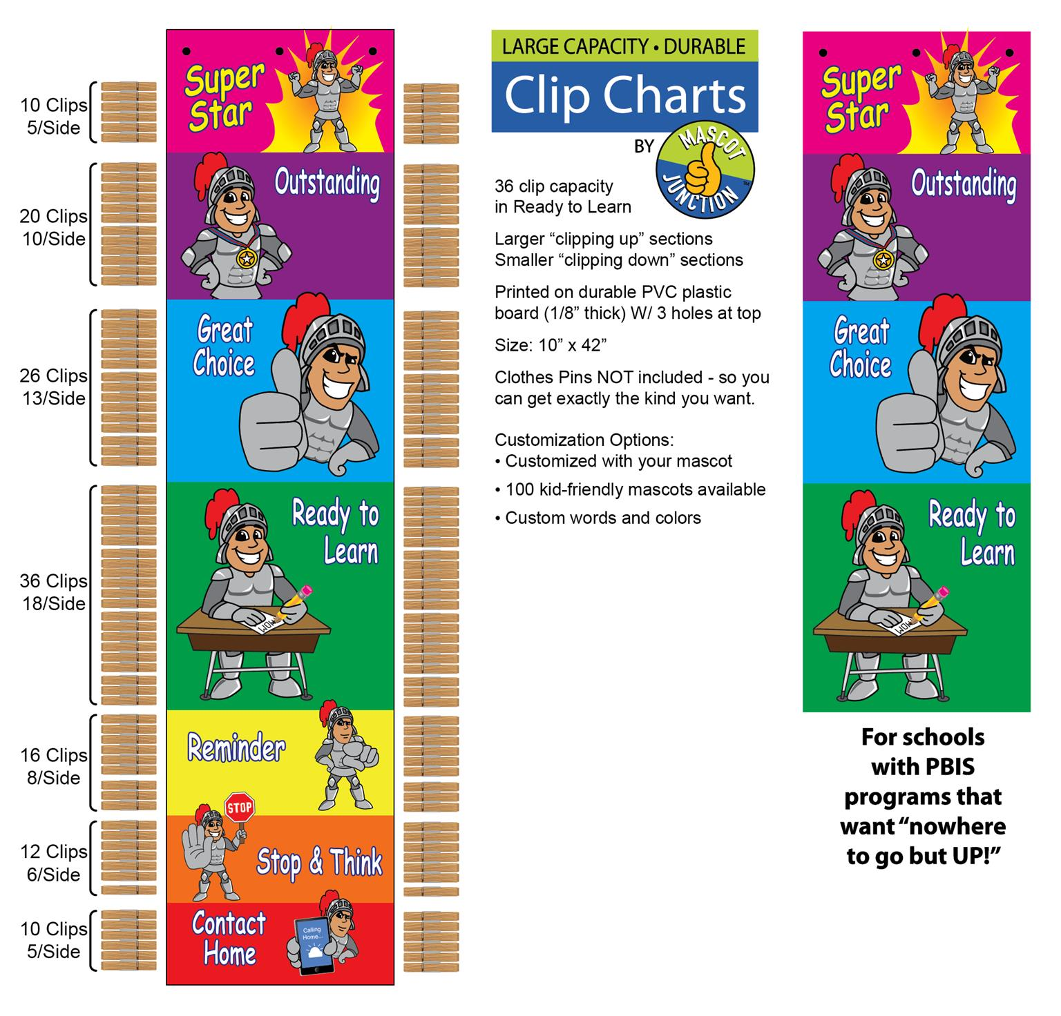 Clip Chart School Behavior Tool Knight