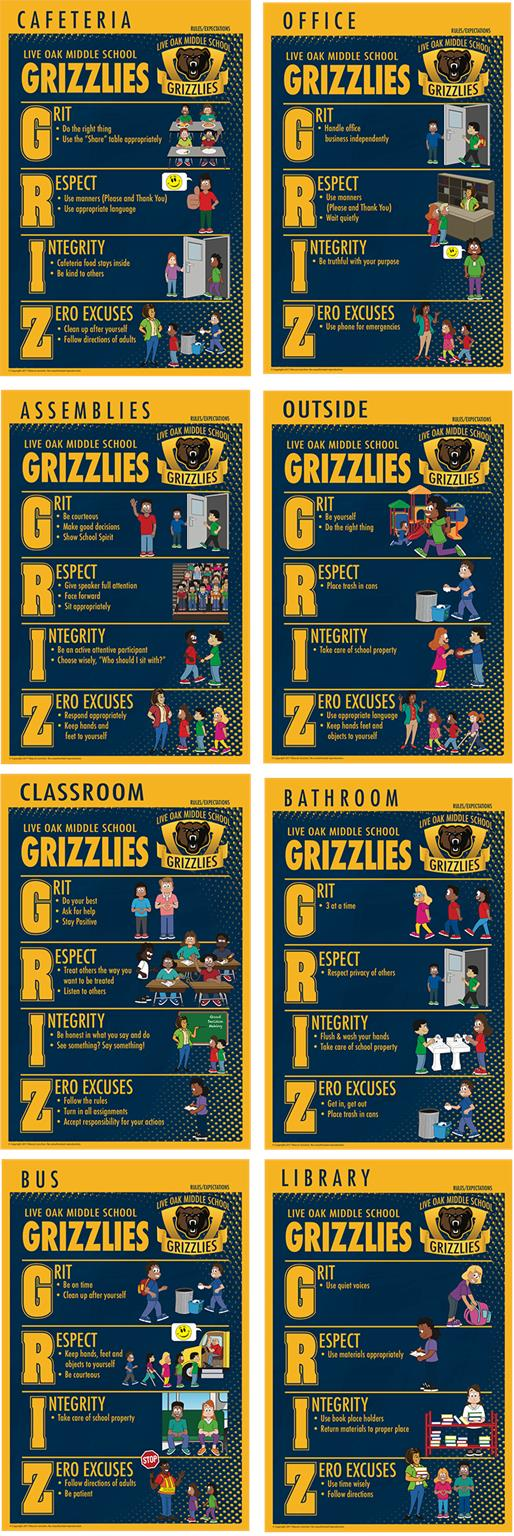 PBIS Rules Posters Grizzly Mascot