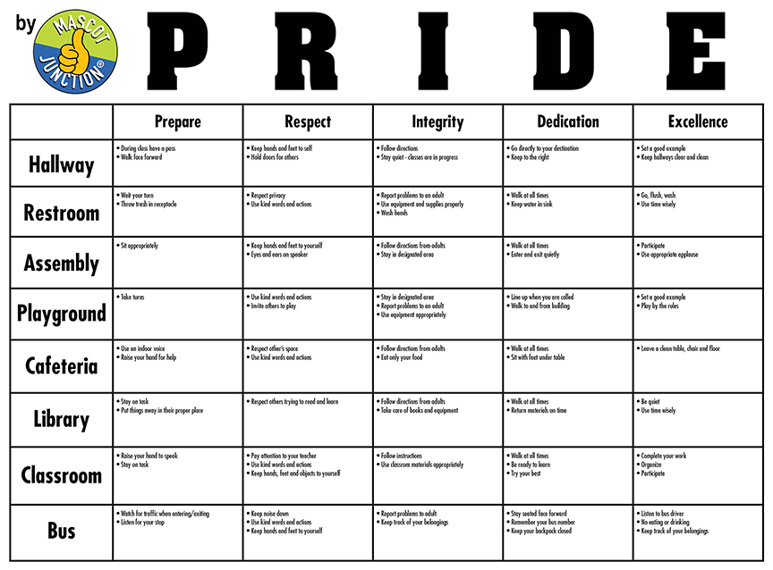 Editable Word doc PRIDE matrix