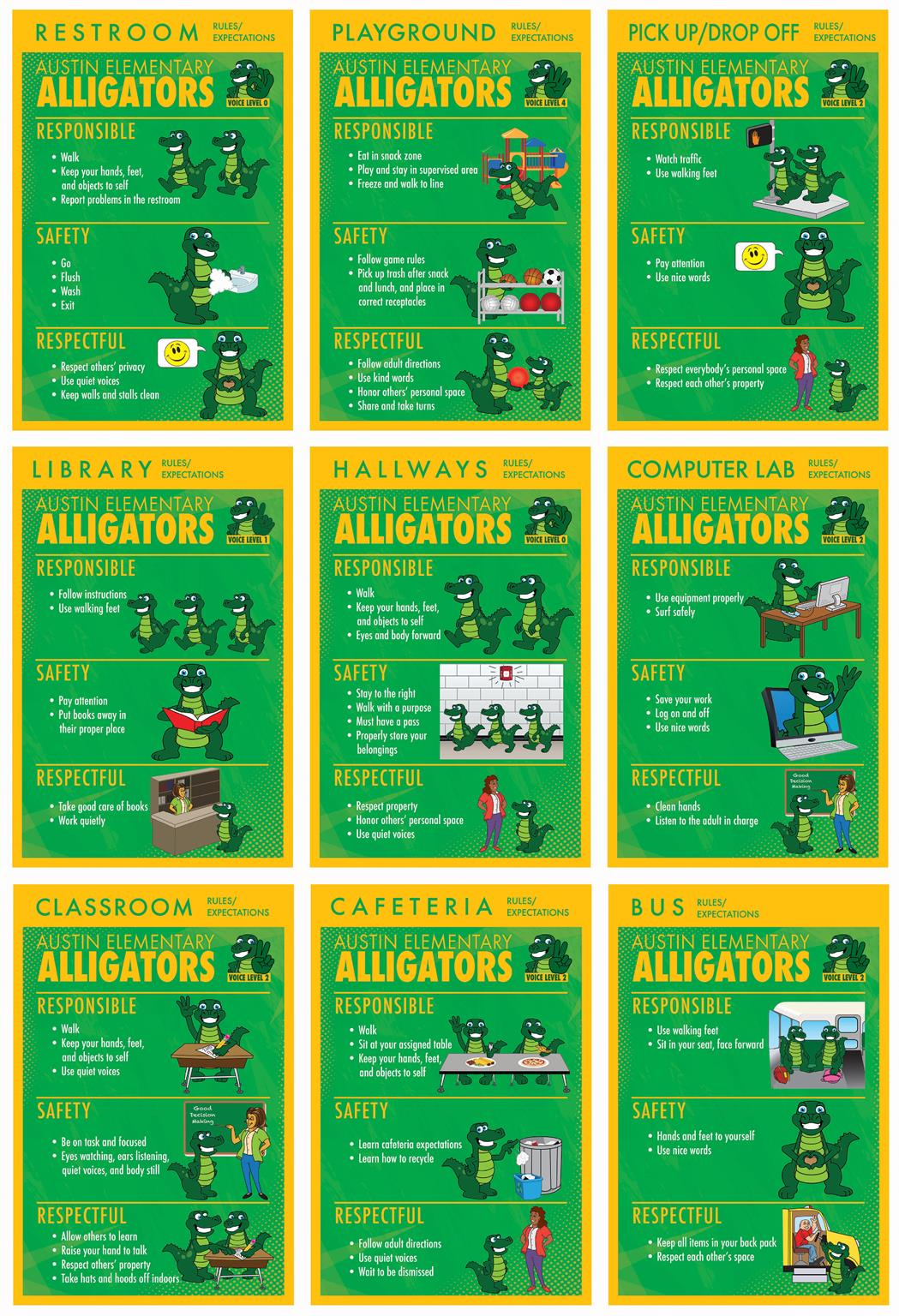 Rule Posters Aligators