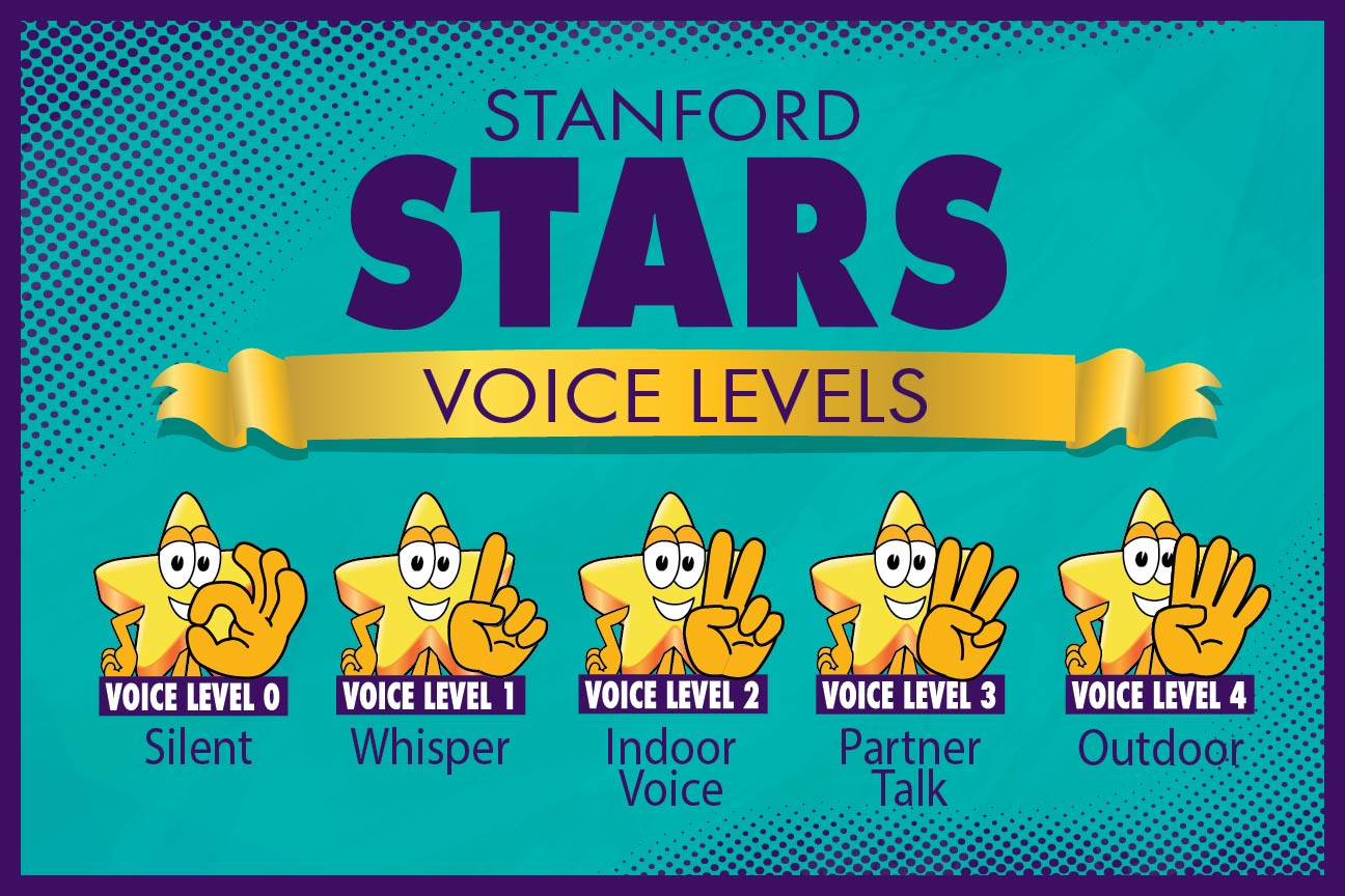 graphic relating to Voice Level Chart Printable called Star Mascot - Mascot Junction