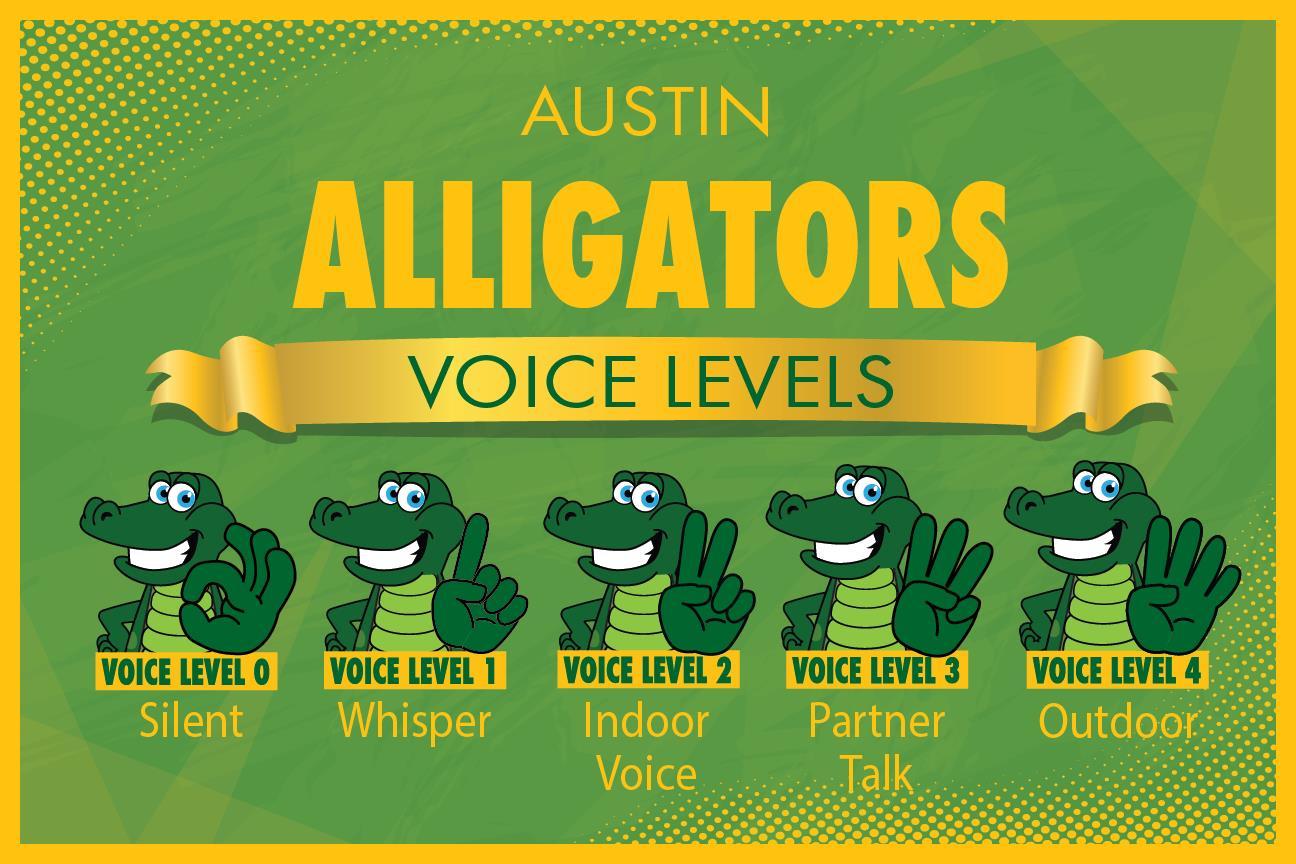 Aligator Voice Level Poster