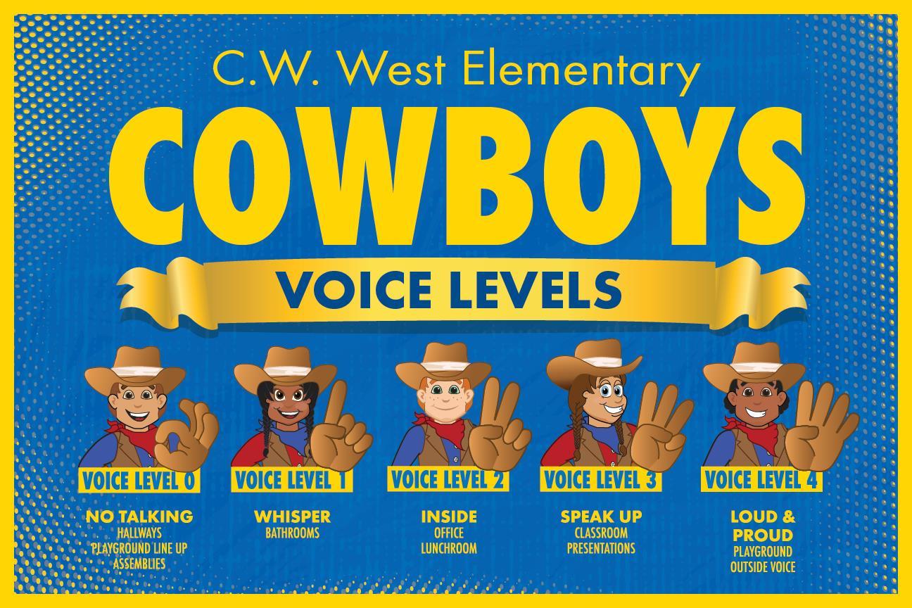 Voice Levels Poster Cowboy