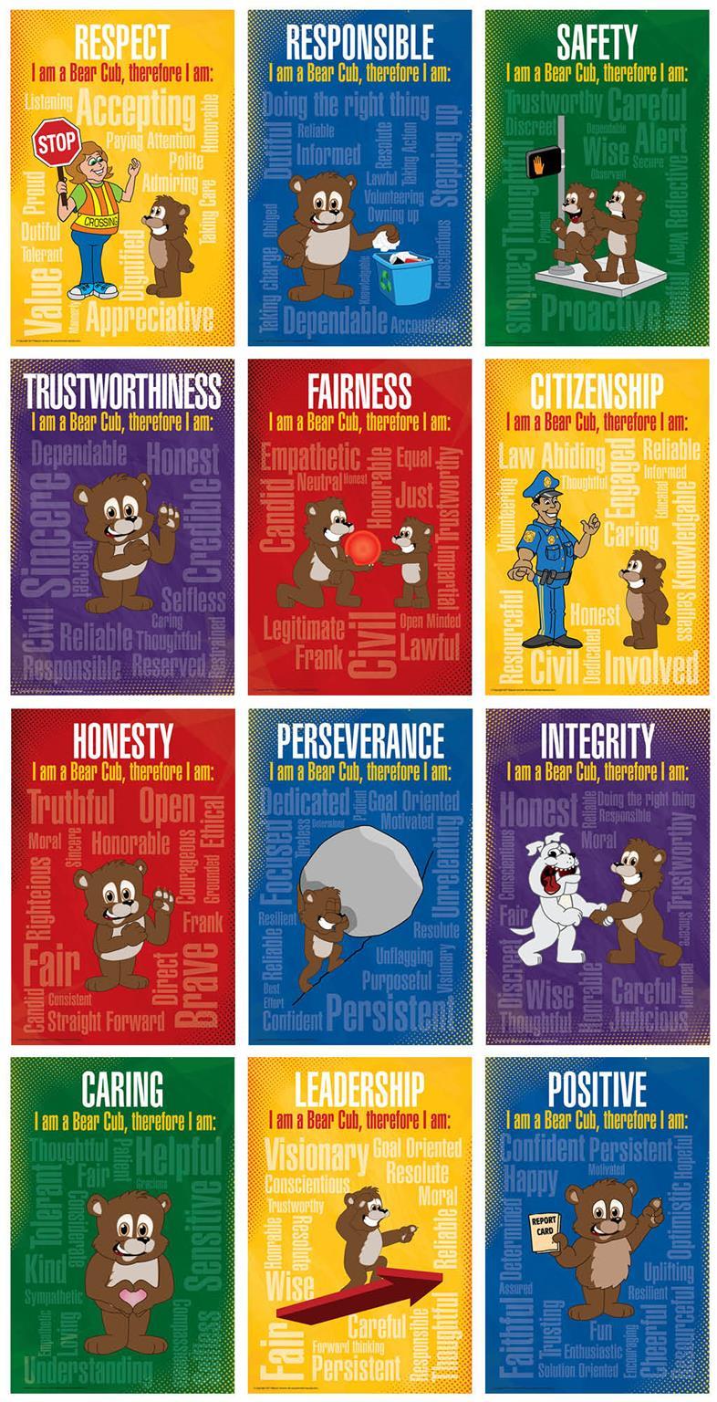 Bear Cub Character Trait Posters