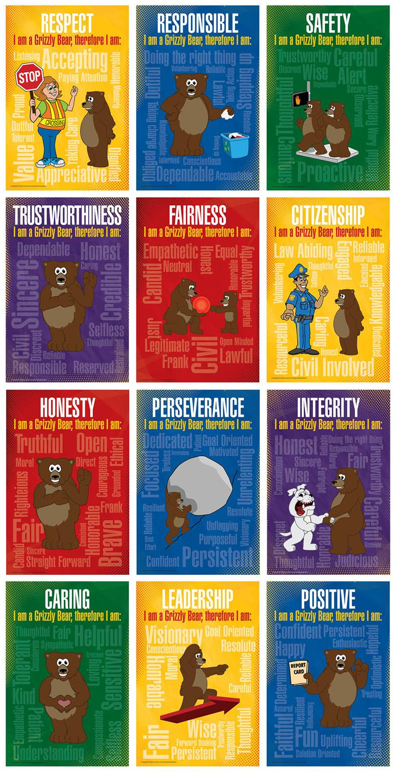 Character Trait Poster Grizzly Bear Mascot