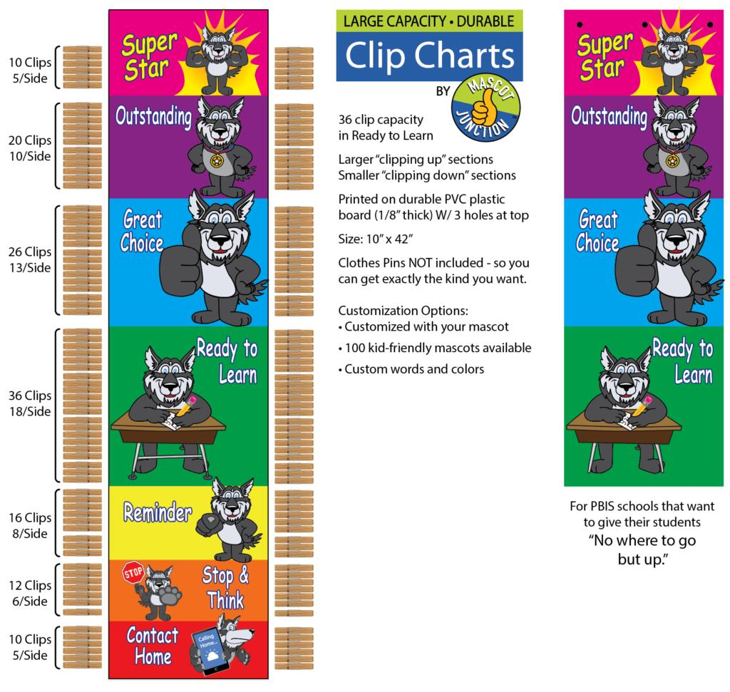 Clip Chart Clothing Pin Husky PBIS