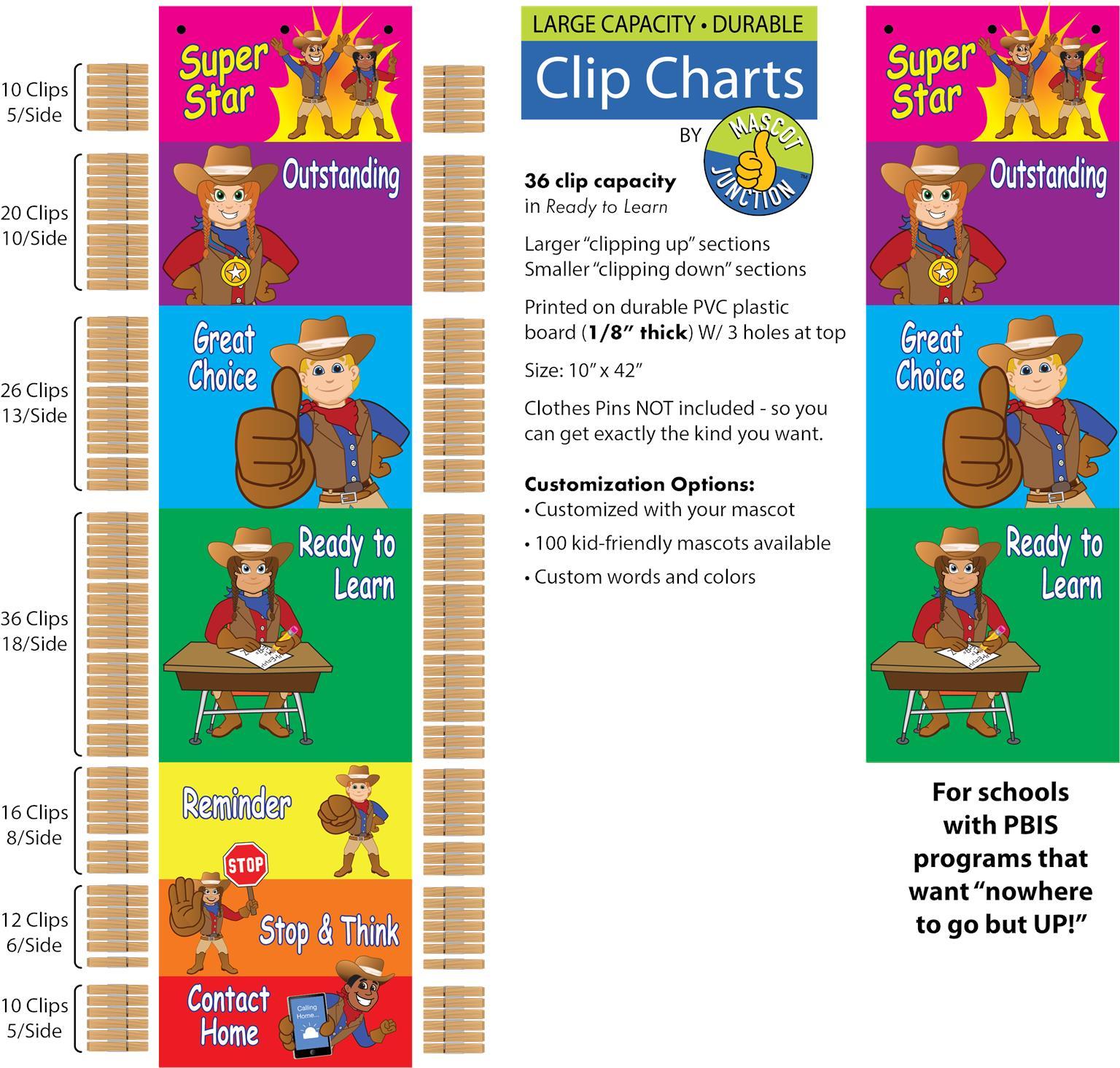 Clip Chart Cowboy Mascot