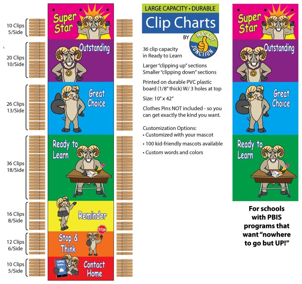 Clip Chart Ram Mascot PBIS Tool