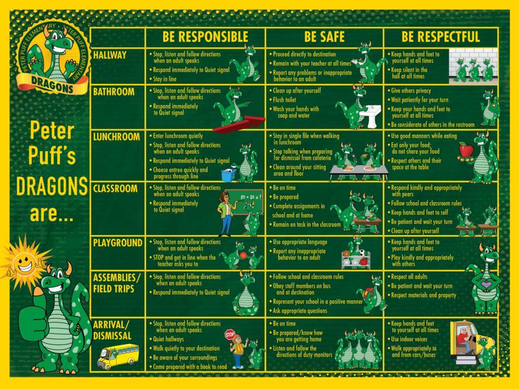 PBIS Matrix Poster Banner Dragon Mascot
