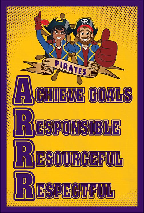 Pirate Theme Poster PBIS