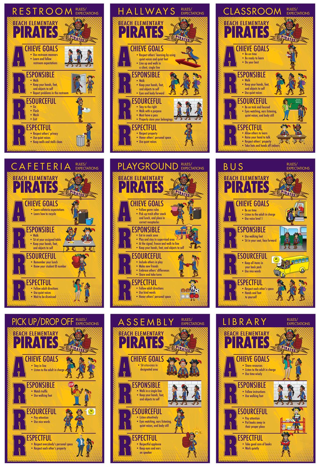Rules Posters Pirate