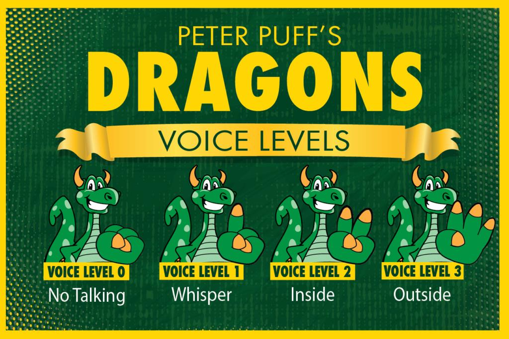 Voice Levels Poster Dragon