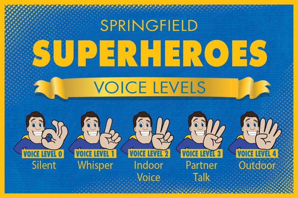 Voice Levels Placard