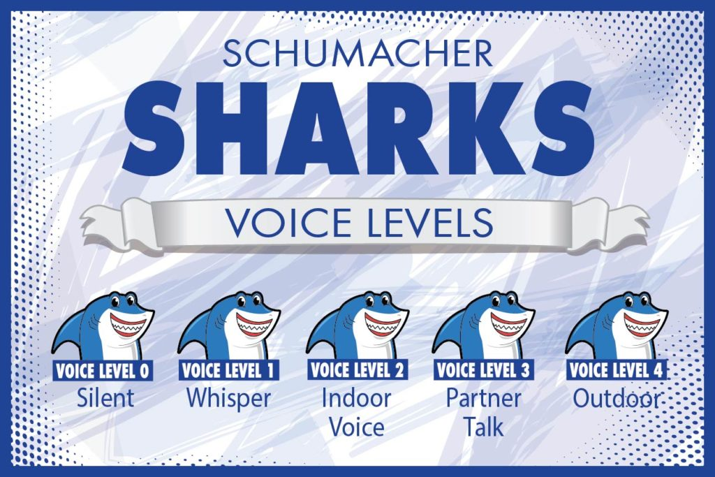 Voice Level Poster Shark