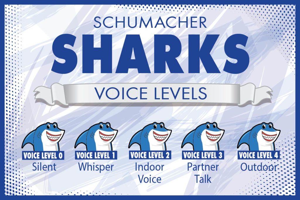 Voice Level Poster Shark