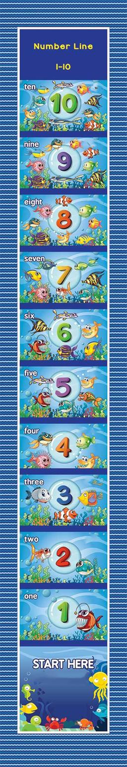 Fishy Numberline